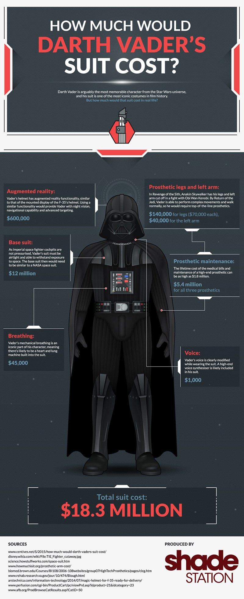 Darth-Vader-suit-cost-01